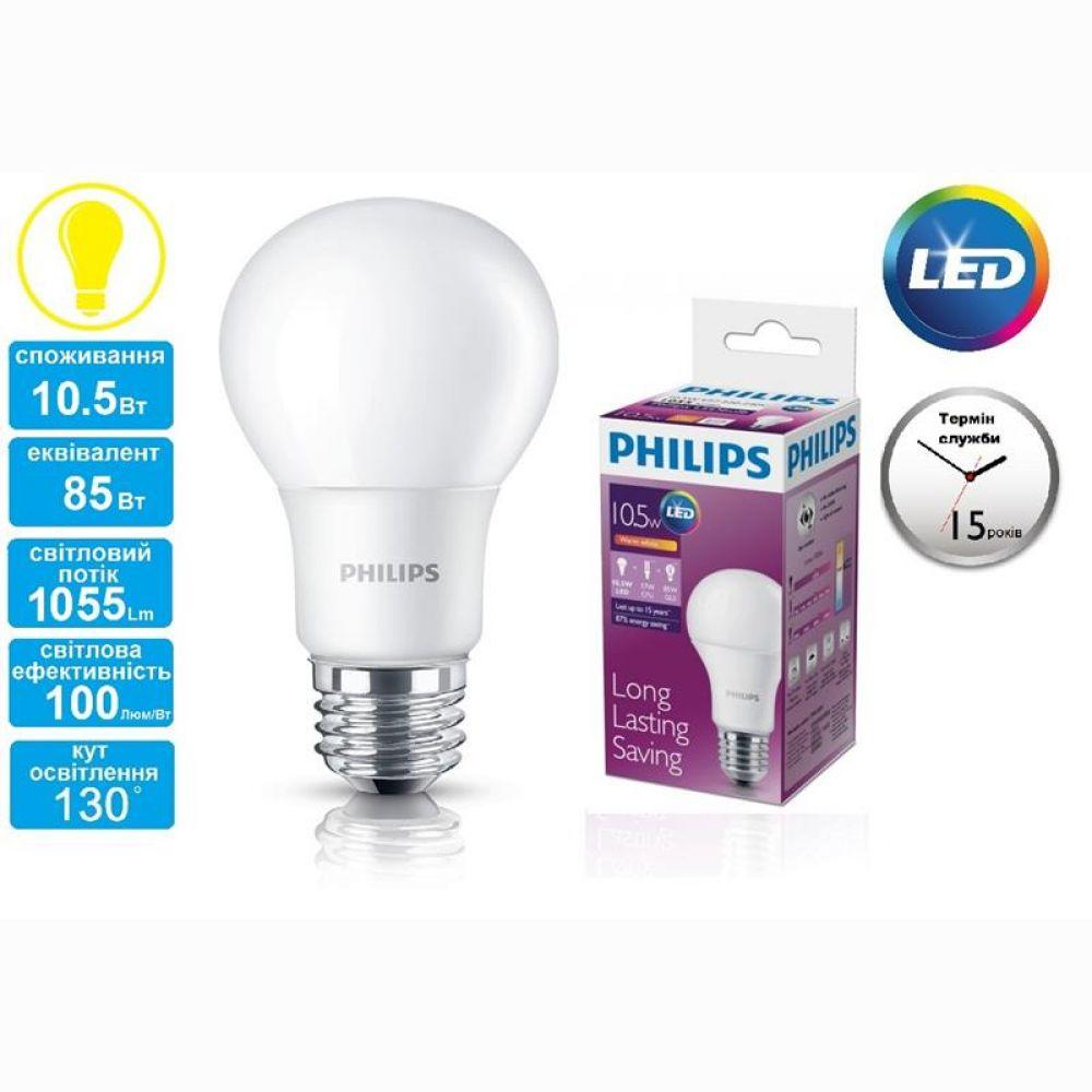 Philips LED лампы