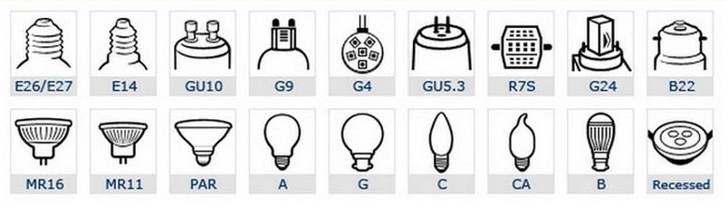 Типы цоколя светодиодных светильников